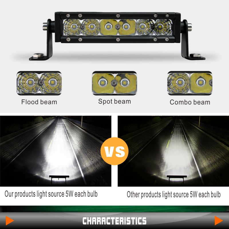 30w 50w 80w 120w 150w one rowvision x led light bar nice prices cover 42